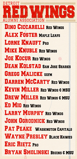 2018 Game Red Wings Roster